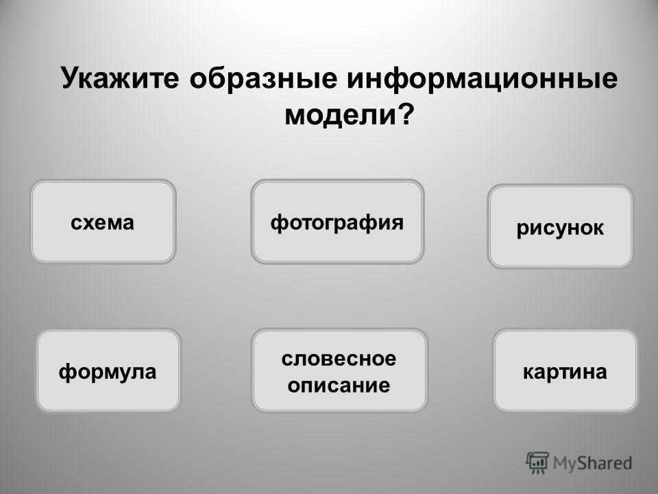 картина фотография рисунок схема словесное описание формула Укажите образные информационные модели?