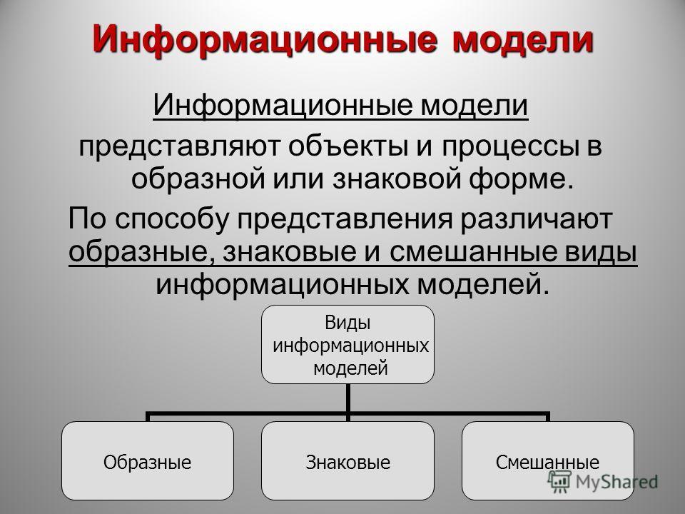 Информационные модели представляют объекты и процессы в образной или знаковой форме. По способу представления различают образные, знаковые и смешанные виды информационных моделей. Виды информационных моделей ОбразныеЗнаковыеСмешанные