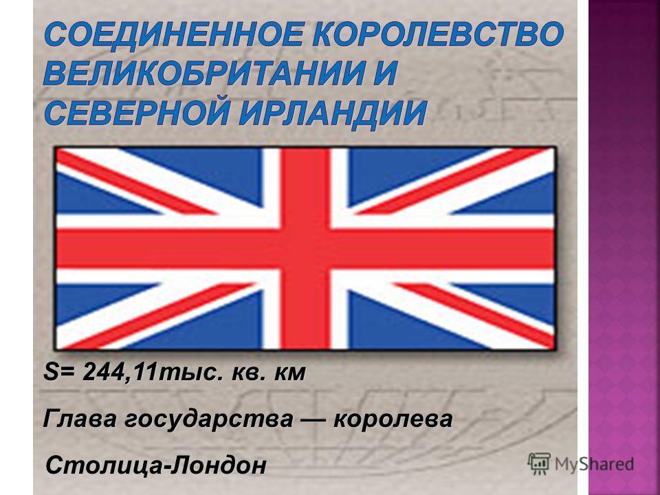 S= 244,11тыс. кв. км Глава государства королева Столица-Лондон