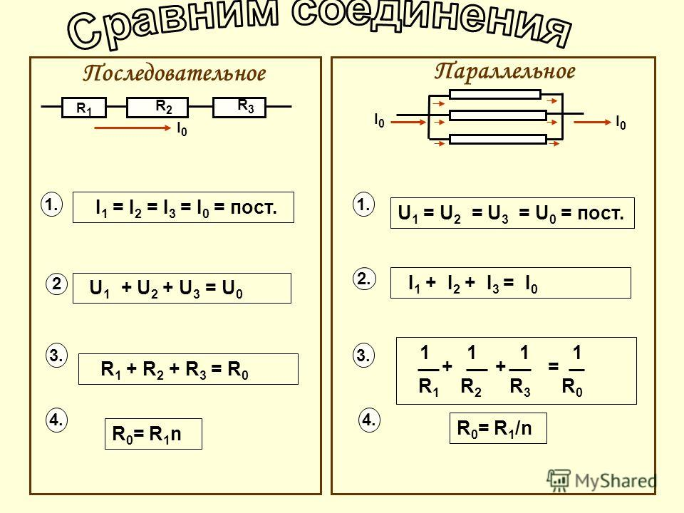 I0I0 Последовательное Параллельное I0I0 I0I0 R1R1 R2R2 R3R3 I 1 = I 2 = I 3 = I 0 = пост. R 1 + R 2 + R 3 = R 0 1. 2 3.3.3. 2. 1. 4.4.4. U 1 = U 2 = U 3 = U 0 = пост. I 1 + I 2 + I 3 = I 0 U 1 + U 2 + U 3 = U 0 1 1 R 1 R 2 R 3 R 0 + + = R 0 = R 1 /n