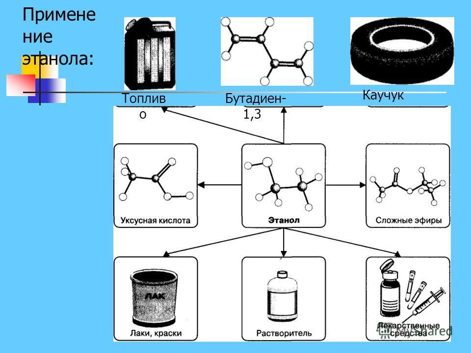 Примене ние этанола: Топлив о Бутадиен- 1,3 Каучук