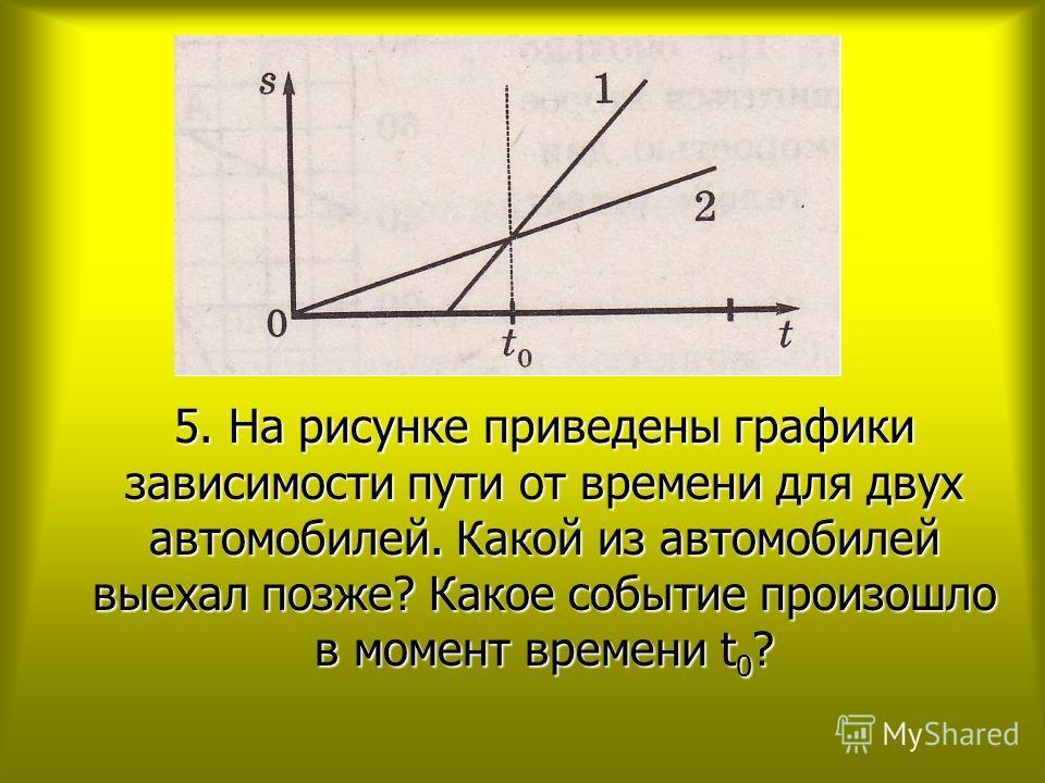 5. На рисунке приведены графики зависимости пути от времени для двух автомобилей. Какой из автомобилей выехал позже? Какое событие произошло в момент времени t 0 ?