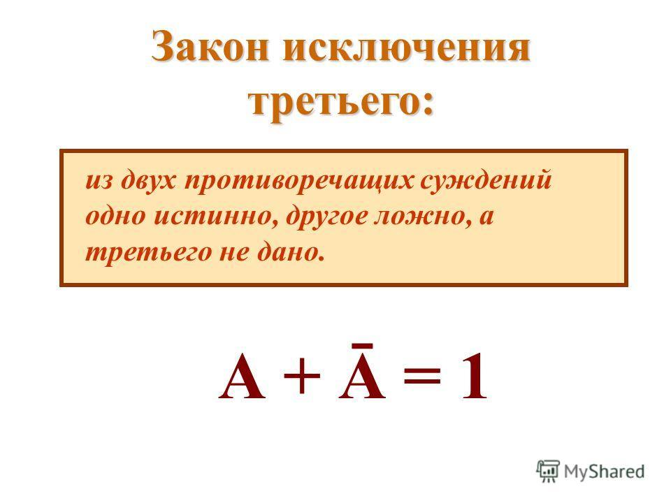 Закон исключения третьего: из двух противоречащих суждений одно истинно, другое ложно, а третьего не дано. А + Ā = 1