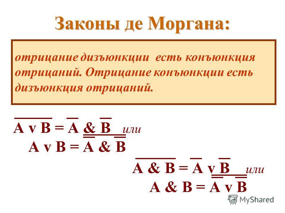 Законы де Моргана: отрицание дизъюнкции есть конъюнкция отрицаний. Отрицание конъюнкции есть дизъюнкция отрицаний. А v В = А & В или А v B = А & B А & В = А v В или А & B = А v B