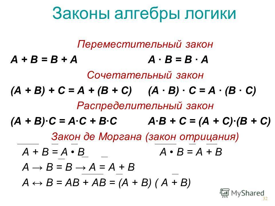 Законы алгебры логики Переместительный закон А + В = В + АА · В = В · А Сочетательный закон (А + В) + С = А + (В + С)(А · В) · С = А · (В · С) Распределительный закон (А + В)·С = А·С + В·СА·В + С = (А + С)·(В + С) Закон де Моргана (закон отрицания) A