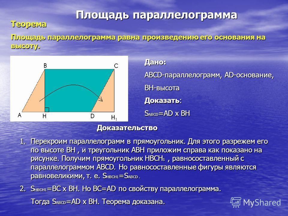 Теорема Площадь параллелограмма равна произведению его основания на высоту. Дано: ABCD-параллелограмм, AD-основание, BH-высота Доказать: S ABCD =AD x BH Доказательство 1.Перекроим параллелограмм в прямоугольник. Для этого разрежем его по высоте BH, и