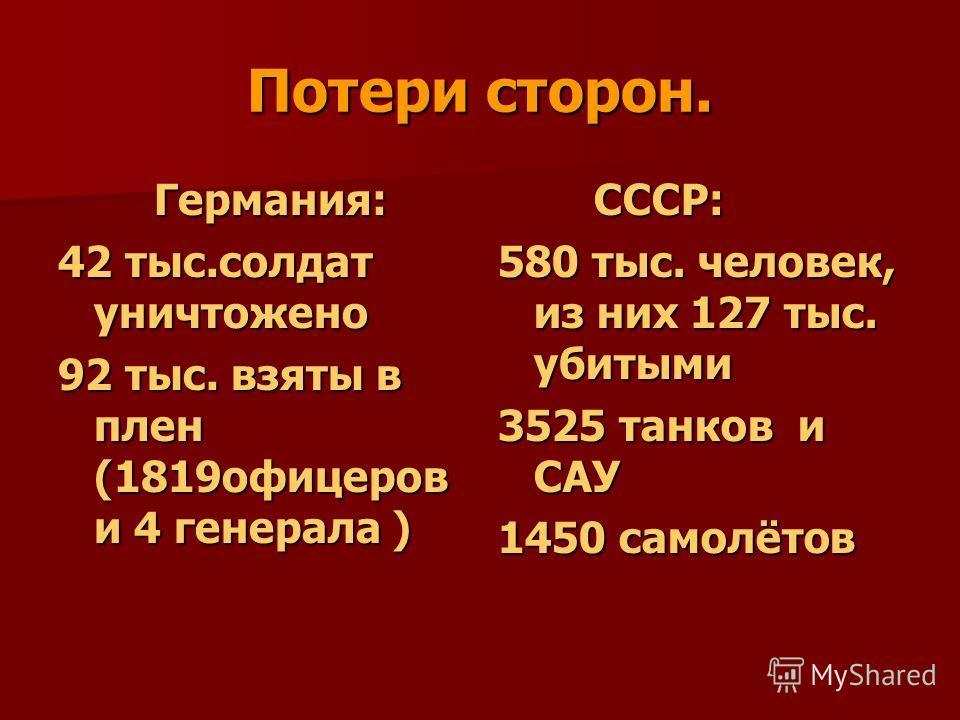 Потери сторон. Германия: 42 тыс.солдат уничтожено 92 тыс. взяты в плен (1819офицеров и 4 генерала ) СССР: 580 тыс. человек, из них 127 тыс. убитыми 3525 танков и САУ 1450 самолётов