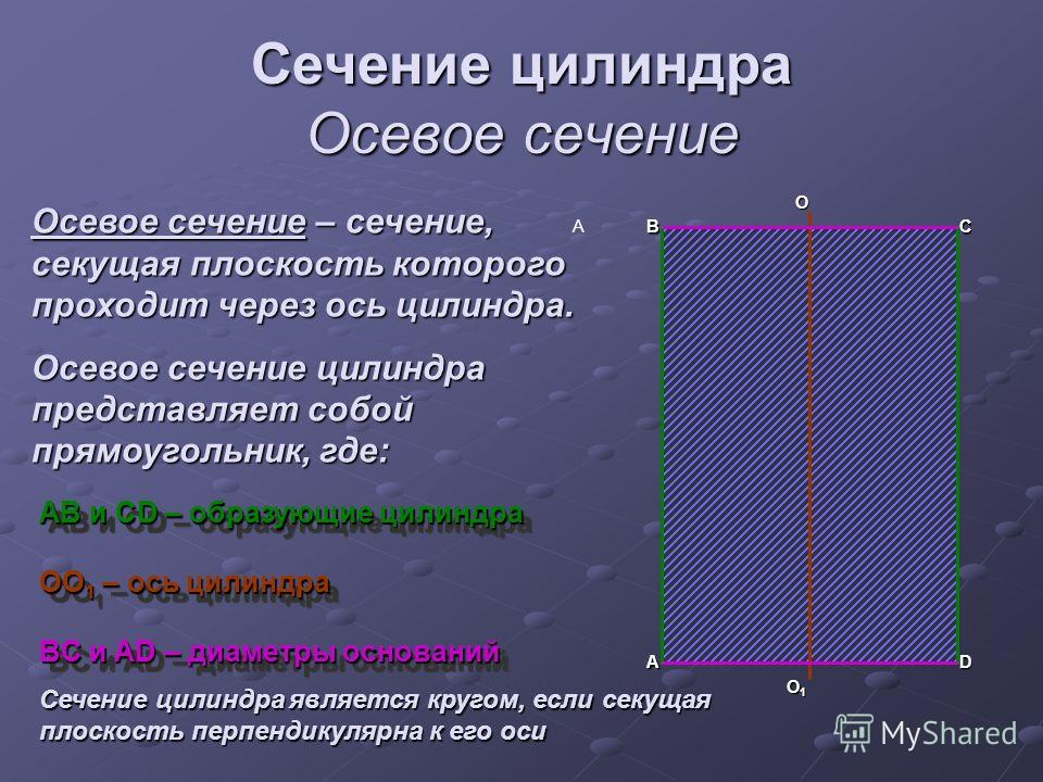Сечение цилиндра Осевое сечение Осевое сечение – сечение, секущая плоскость которого проходит через ось цилиндра. Осевое сечение цилиндра представляет собой прямоугольник, где: А А BC D O O1O1O1O1 Сечение цилиндра является кругом, если секущая плоско