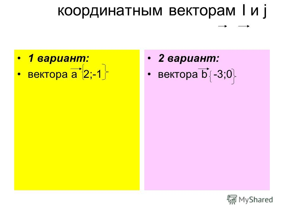 1.Запишите разложение по координатным векторам I и j 1 вариант: вектора а 2;-1 2 вариант: вектора b -3;0