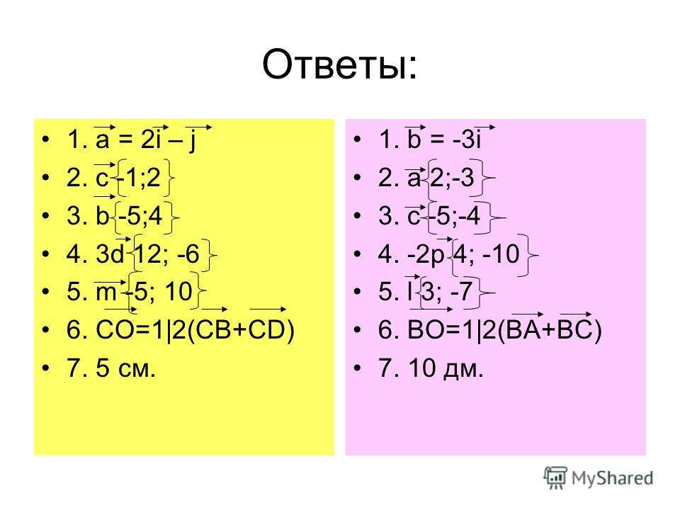 Ответы: 1. a = 2i – j 2. c -1;2 3. b -5;4 4. 3d 12; -6 5. m -5; 10 6. CO=1|2(CB+CD) 7. 5 см. 1. b = -3i 2. a 2;-3 3. c -5;-4 4. -2p 4; -10 5. l 3; -7 6. BO=1|2(BA+BC) 7. 10 дм.