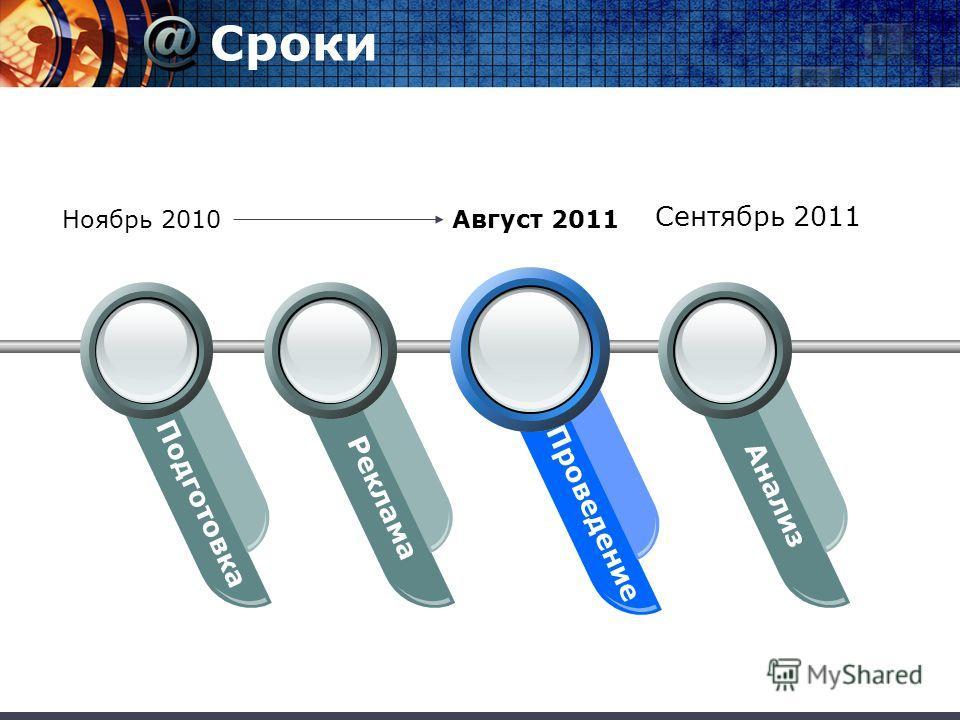 Сроки Подготовка Реклама Анализ Ноябрь 2010Август 2011 Сентябрь 2011 Проведение