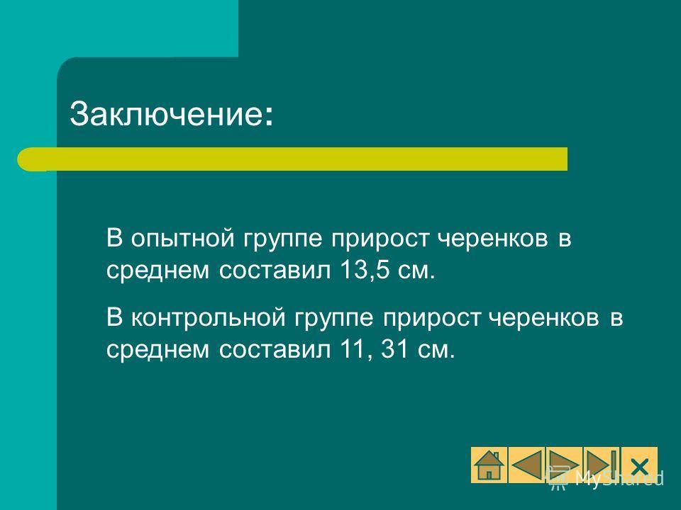 В опытной группе прирост черенков в среднем составил 13,5 см. В контрольной группе прирост черенков в среднем составил 11, 31 см. Заключение: