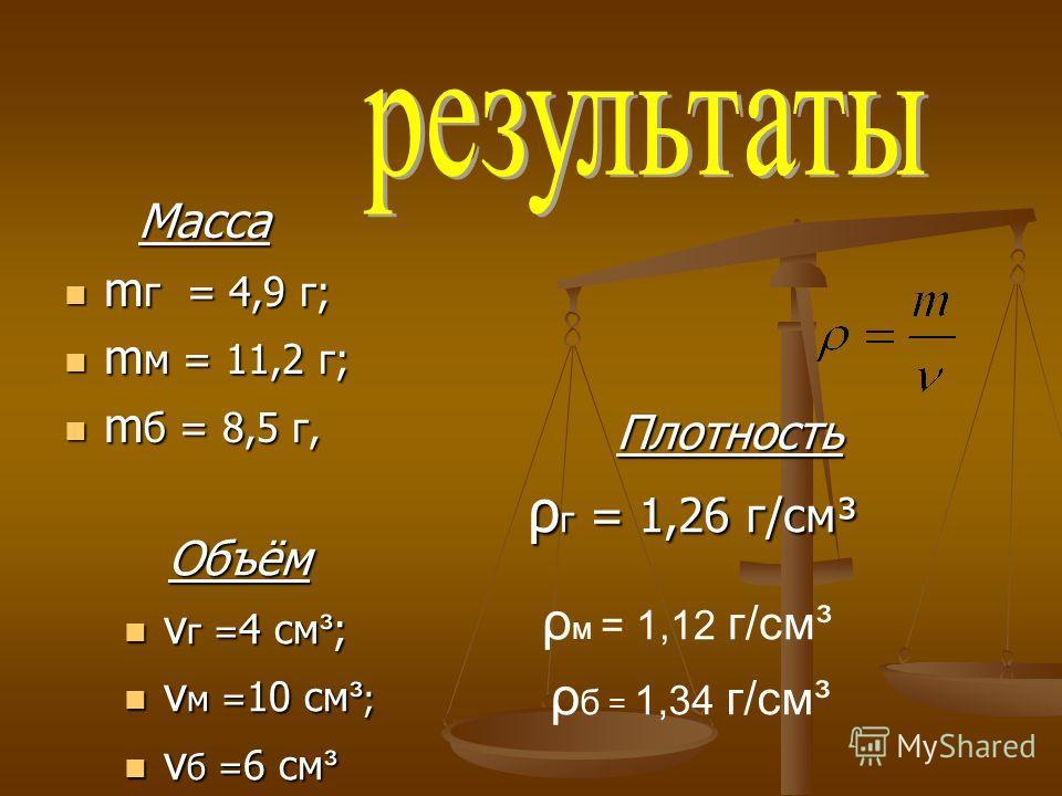 Масса Масса m г = 4,9 г; m г = 4,9 г; m м = 11,2 г; m м = 11,2 г; m б = 8,5 г, m б = 8,5 г, Объём v г = 4 см ³ ; v м = 10 см ³ ; v б = 6 см ³ Плотность ρ г = 1,26 г/см³ ρ м = 1,12 г/см³ ρ б = 1,34 г/см³
