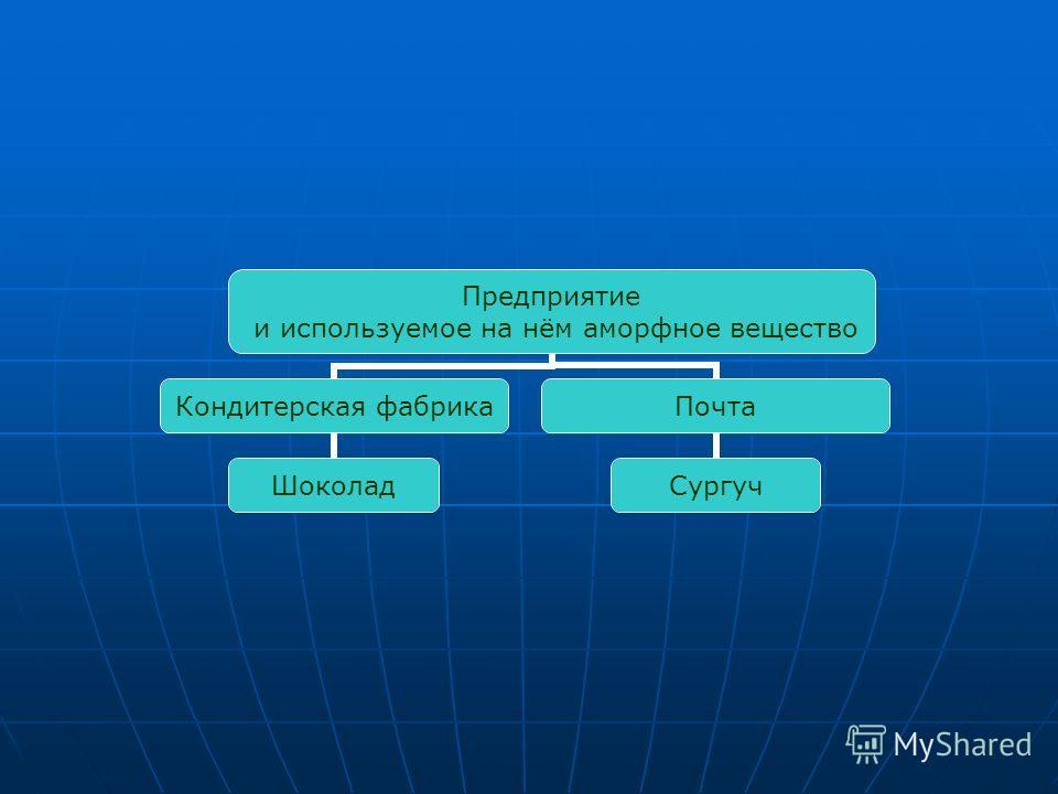 Предприятие и используемое на нём аморфное вещество Кондитерская фабрика Шоколад Почта Сургуч