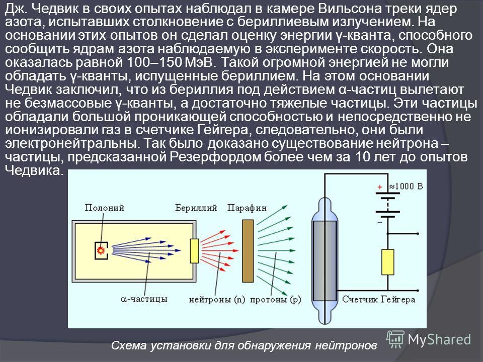 Дж. Чедвик в своих опытах наблюдал в камере Вильсона треки ядер азота, испытавших столкновение с бериллиевым излучением. На основании этих опытов он сделал оценку энергии γ-кванта, способного сообщить ядрам азота наблюдаемую в эксперименте скорость.