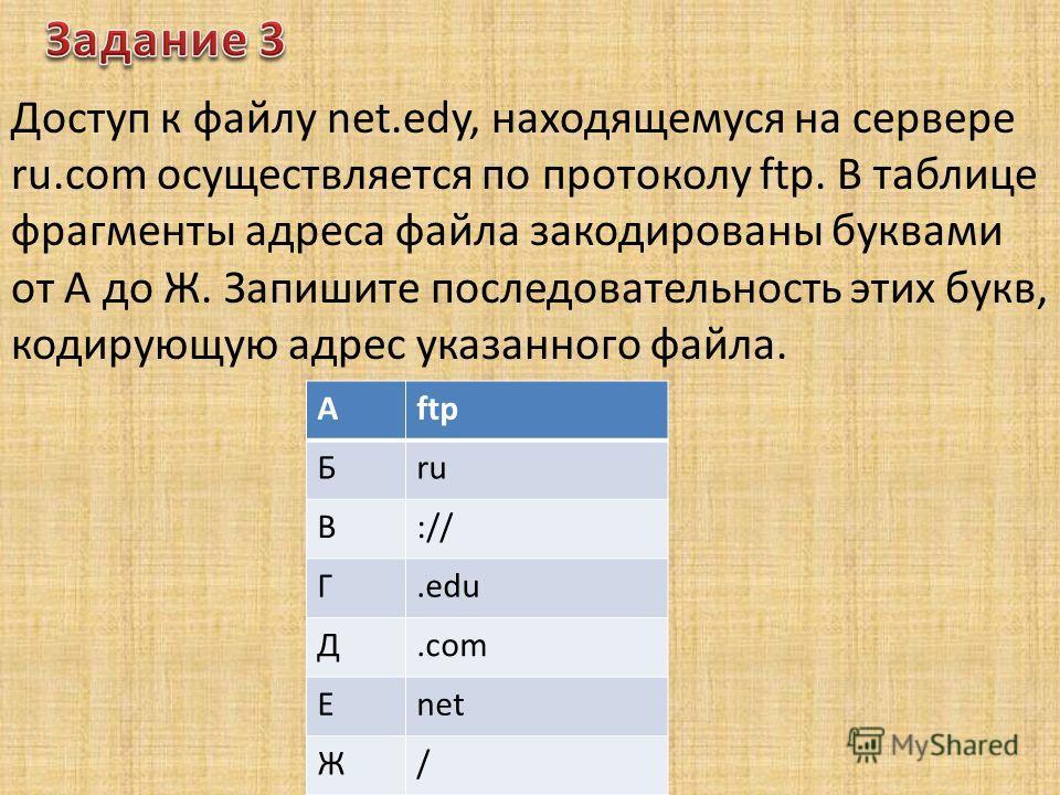 Доступ к файлу net.edy, находящемуся на сервере ru.com осуществляется по протоколу ftp. В таблице фрагменты адреса файла закодированы буквами от А до Ж. Запишите последовательность этих букв, кодирующую адрес указанного файла. Аftp Бru В:// Г.edu Д.c