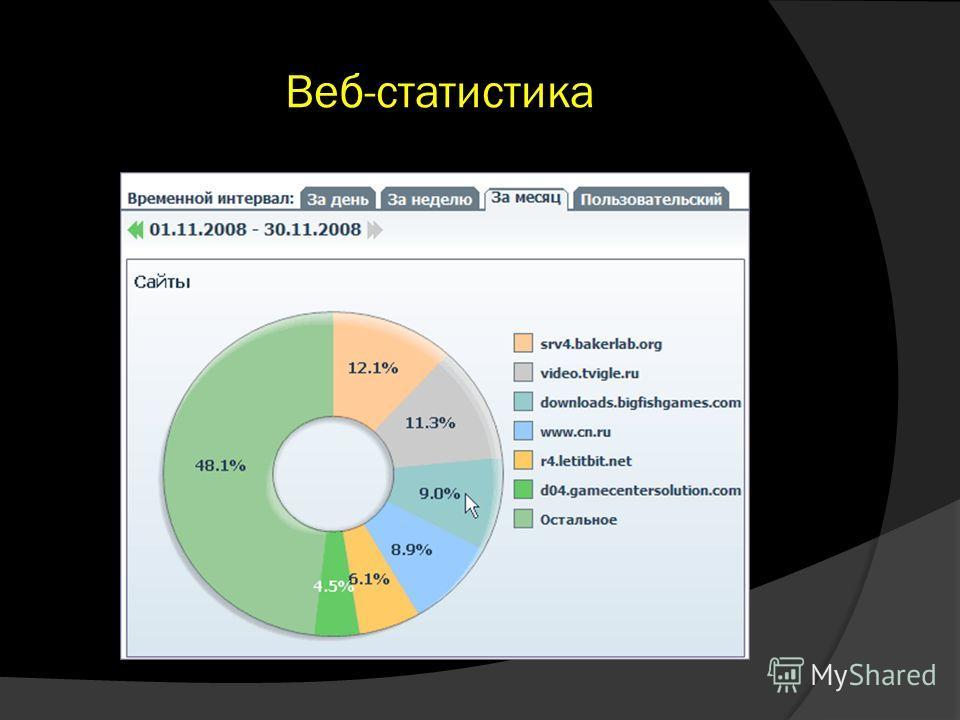Веб-статистика