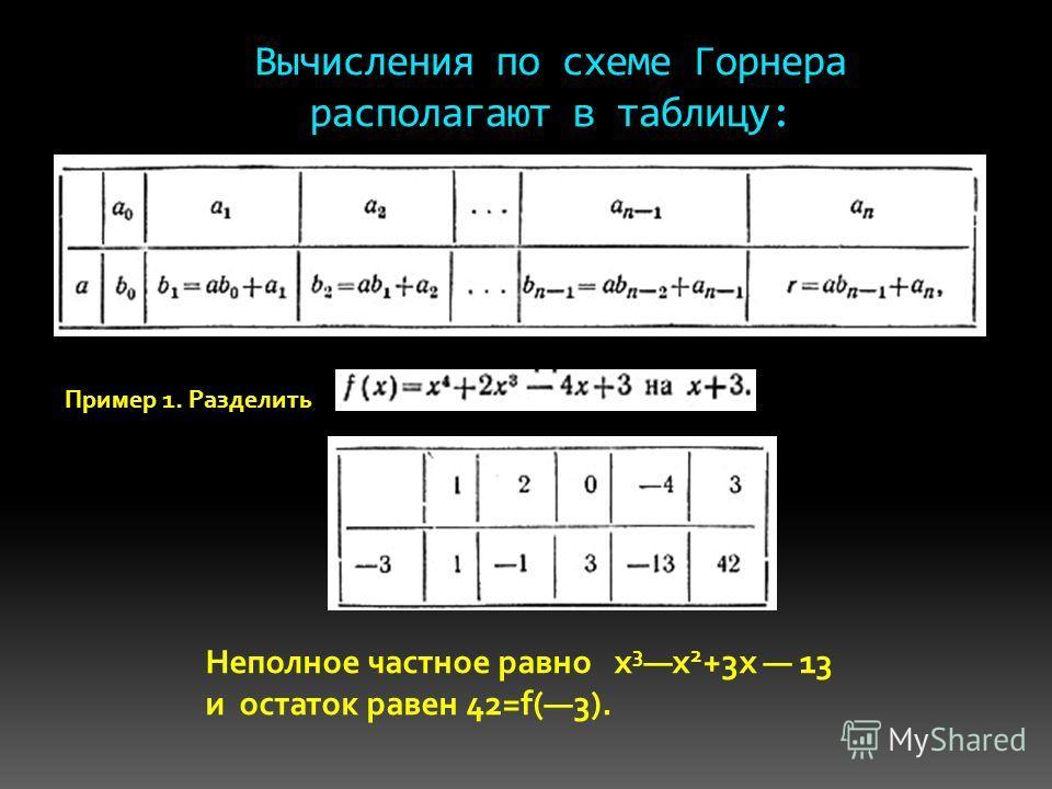 Вычисления по схеме Горнера располагают в таблицу: Пример 1. Разделить Неполное частное равно х 3 х 2 +3х 13 и остаток равен 42=f(3).
