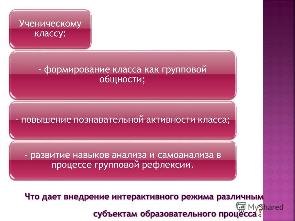 Учебной микрогруппе : - развитие навыков общения и взаимодействия в малой группе; - формирование ценностно- ориентационного единства группы; - поощрение к гибкой смене социальных ролей в зависимости от ситуации; - принятие нравственных норм и правил