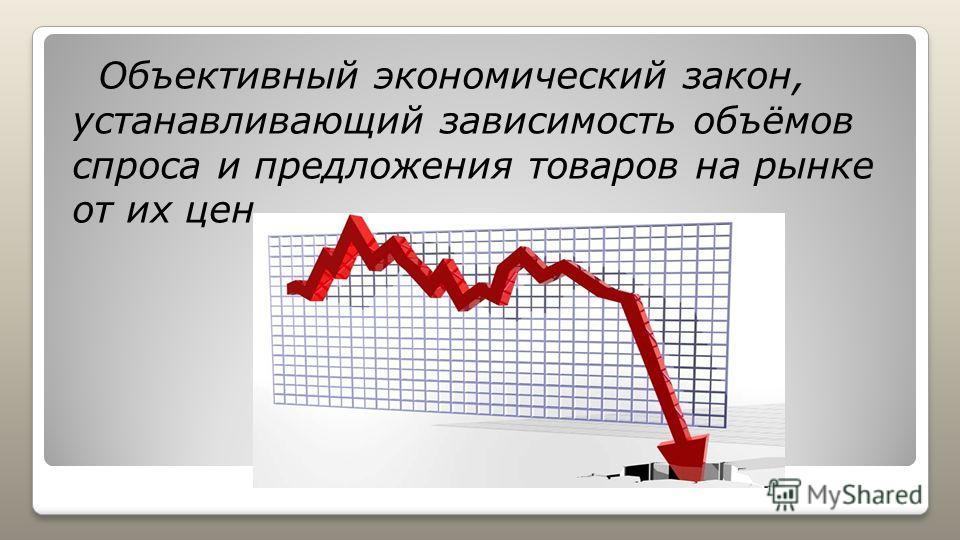 Объективный экономический закон, устанавливающий зависимость объёмов спроса и предложения товаров на рынке от их цен.