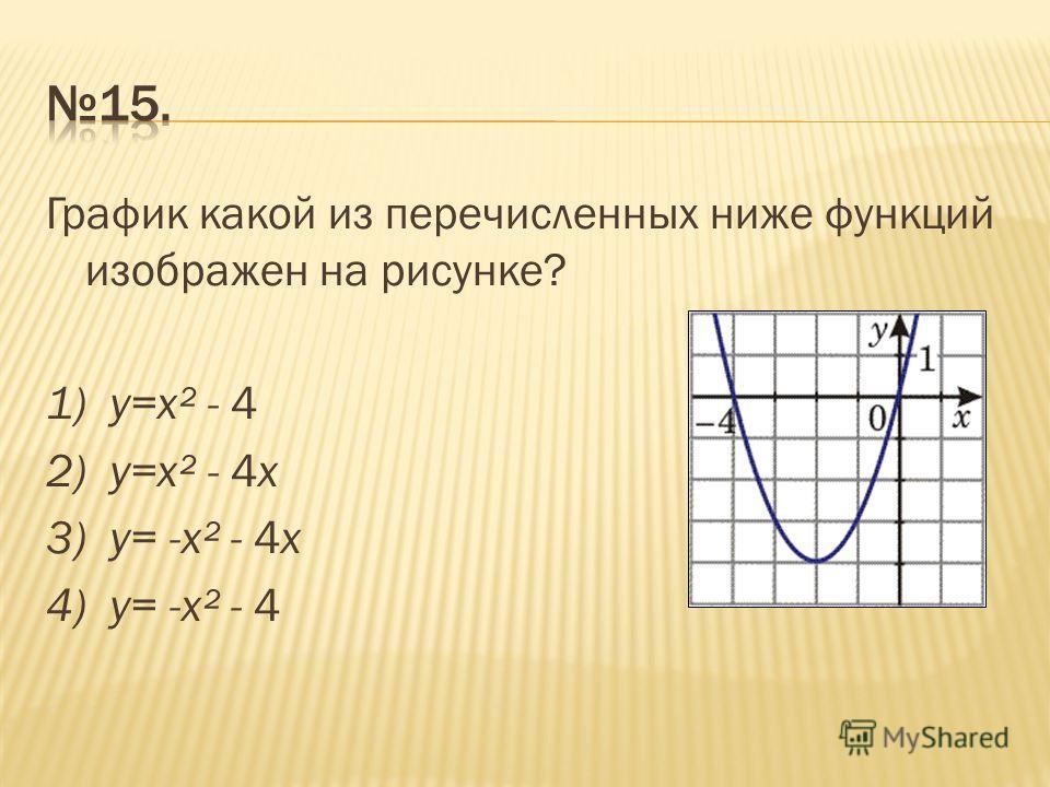 График какой из перечисленных ниже функций изображен на рисунке? 1) y=x² - 4 2) y=x² - 4х 3) y= -x² - 4х 4) y= -x² - 4