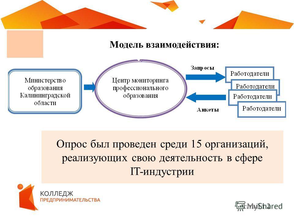 слайд 2 Опрос был проведен среди 15 организаций, реализующих свою деятельность в сфере IT-индустрии Модель взаимодействия: