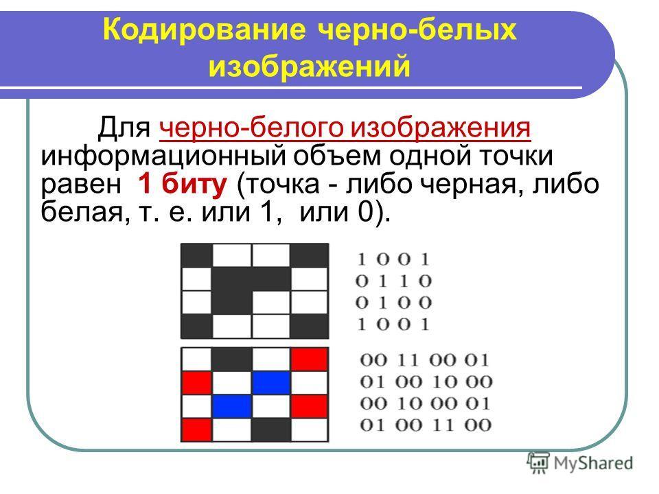 Кодирование черно-белых изображений Для черно-белого изображения информационный объем одной точки равен 1 биту (точка - либо черная, либо белая, т. е. или 1, или 0).
