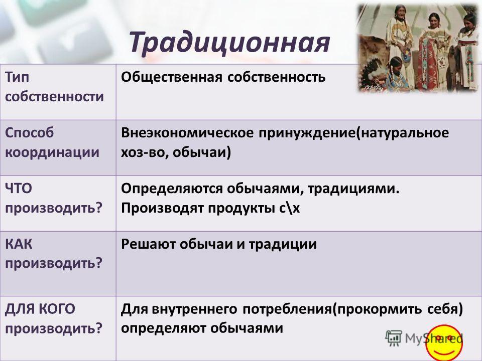 Интересные факты о животных  Музей фактов