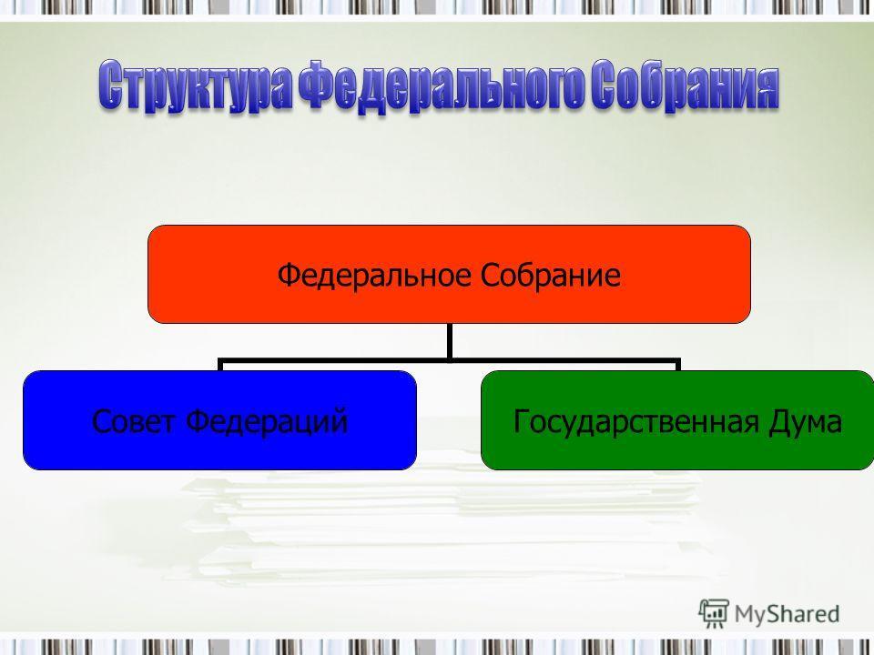 Федеральное Собрание Совет Федераций Государственна я Дума