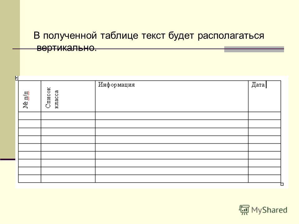 В полученной таблице текст будет располагаться вертикально.