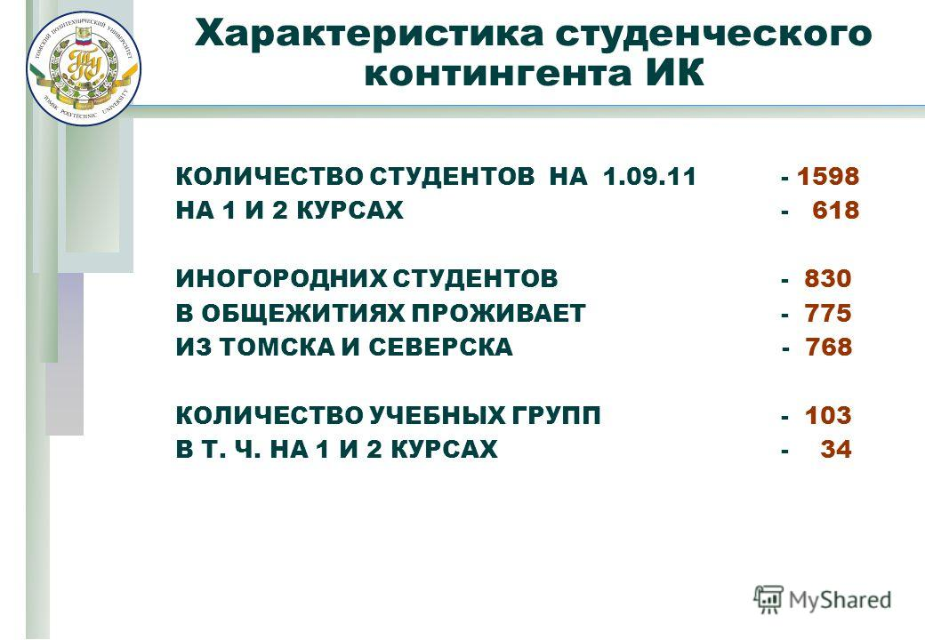 Характеристика студенческого контингента ИК КОЛИЧЕСТВО СТУДЕНТОВ НА 1.09.11 - 1598 НА 1 И 2 КУРСАХ - 618 ИНОГОРОДНИХ СТУДЕНТОВ - 830 В ОБЩЕЖИТИЯХ ПРОЖИВАЕТ - 775 ИЗ ТОМСКА И СЕВЕРСКА - 768 КОЛИЧЕСТВО УЧЕБНЫХ ГРУПП - 103 В Т. Ч. НА 1 И 2 КУРСАХ - 34