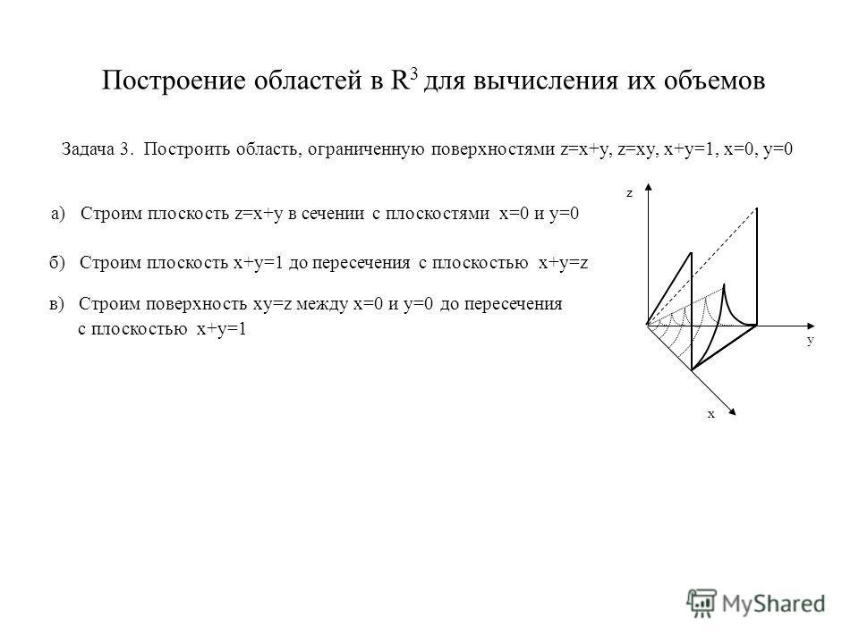 Построение областей в R 3 для вычисления их объемов Задача 3. Построить область, ограниченную поверхностями z=x+y, z=xy, x+y=1, x=0, y=0 а) Строим плоскость z=x+y в сечении с плоскостями x=0 и y=0 x y z б) Строим плоскость x+y=1 до пересечения с плос