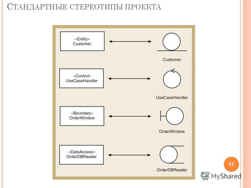 С ТАНДАРТНЫЕ СТЕРЕОТИПЫ ПРОЕКТА 17