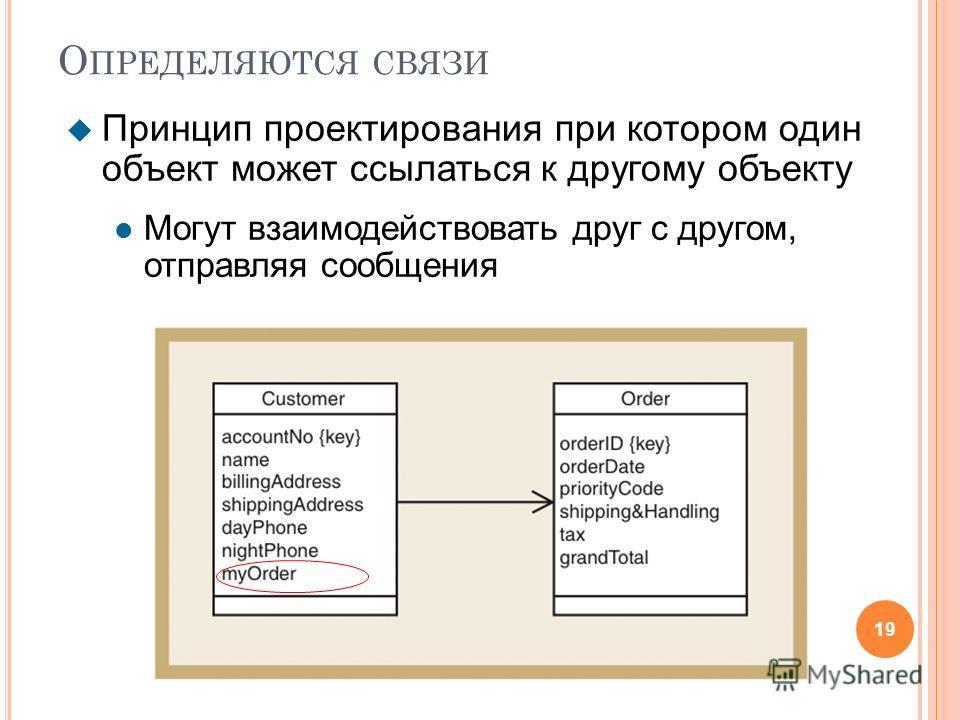 О ПРЕДЕЛЯЮТСЯ СВЯЗИ 19 u Принцип проектирования при котором один объект может ссылаться к другому объекту l Могут взаимодействовать друг с другом, отправляя сообщения