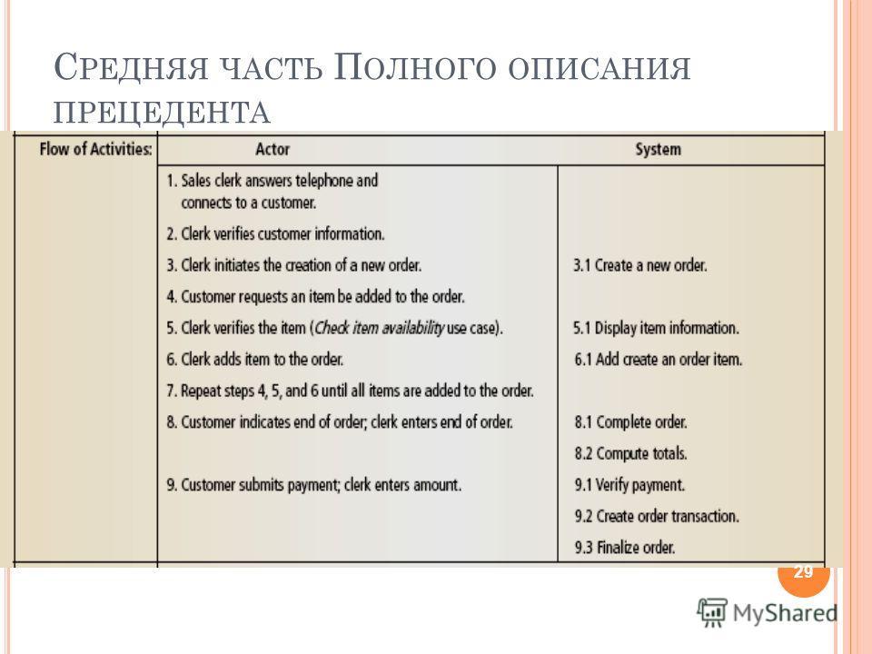С РЕДНЯЯ ЧАСТЬ П ОЛНОГО ОПИСАНИЯ ПРЕЦЕДЕНТА 29