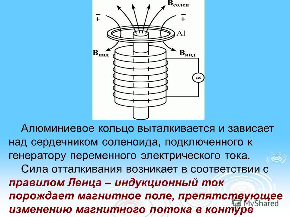 Алюминиевое кольцо выталкивается и зависает над сердечником соленоида, подключенного к генератору переменного электрического тока. Сила отталкивания возникает в соответствии с правилом Ленца – индукционный ток порождает магнитное поле, препятствующее