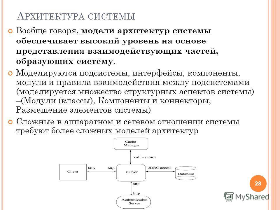 А РХИТЕКТУРА СИСТЕМЫ Вообще говоря, модели архитектур системы обеспечивает высокий уровень на основе представления взаимодействующих частей, образующих систему. Моделируются подсистемы, интерфейсы, компоненты, модули и правила взаимодействия между по
