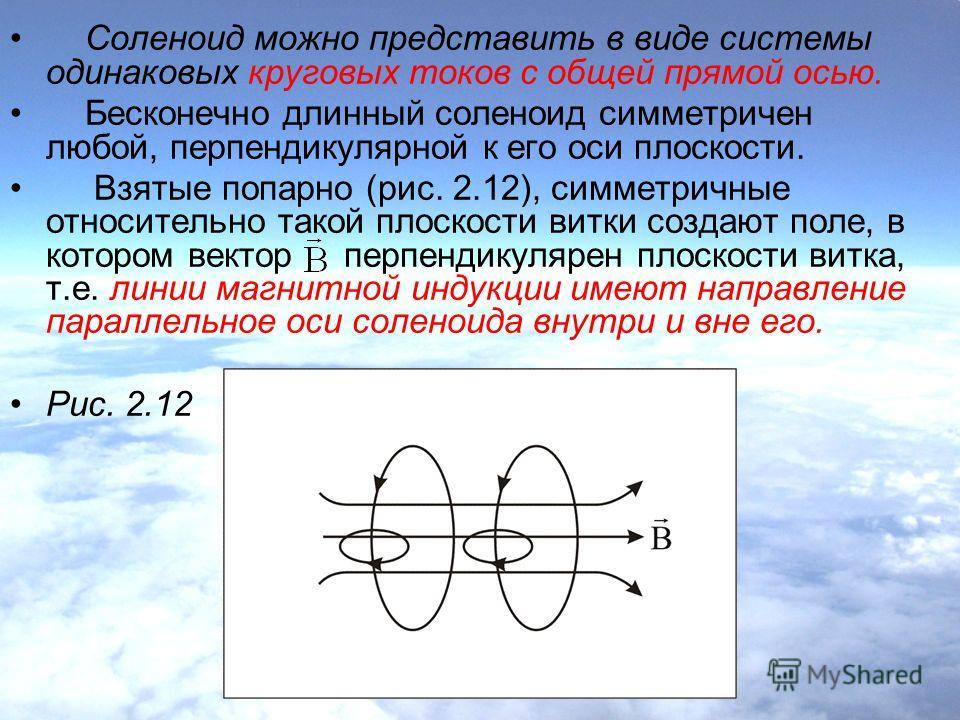 Соленоид можно представить в виде системы одинаковых круговых токов с общей прямой осью. Бесконечно длинный соленоид симметричен любой, перпендикулярной к его оси плоскости. Взятые попарно (рис. 2.12), симметричные относительно такой плоскости витки