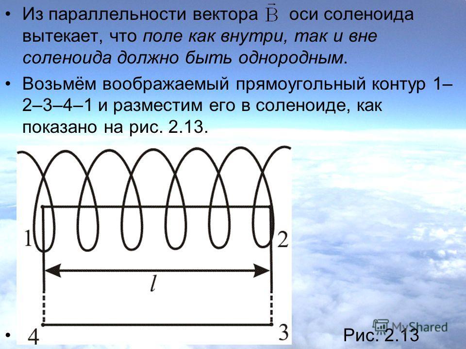 Из параллельности вектора оси соленоида вытекает, что поле как внутри, так и вне соленоида должно быть однородным. Возьмём воображаемый прямоугольный контур 1– 2–3–4–1 и разместим его в соленоиде, как показано на рис. 2.13. Рис. 2.13