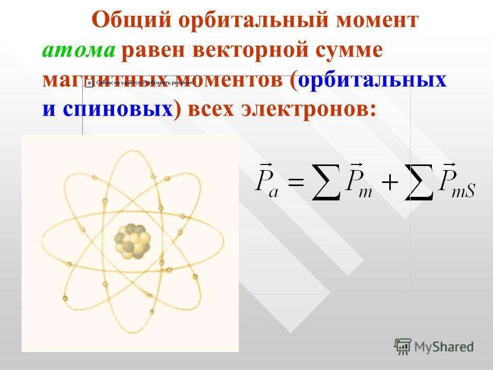 Общий орбитальный момент атома равен векторной сумме магнитных моментов (орбитальных и спиновых) всех электронов: