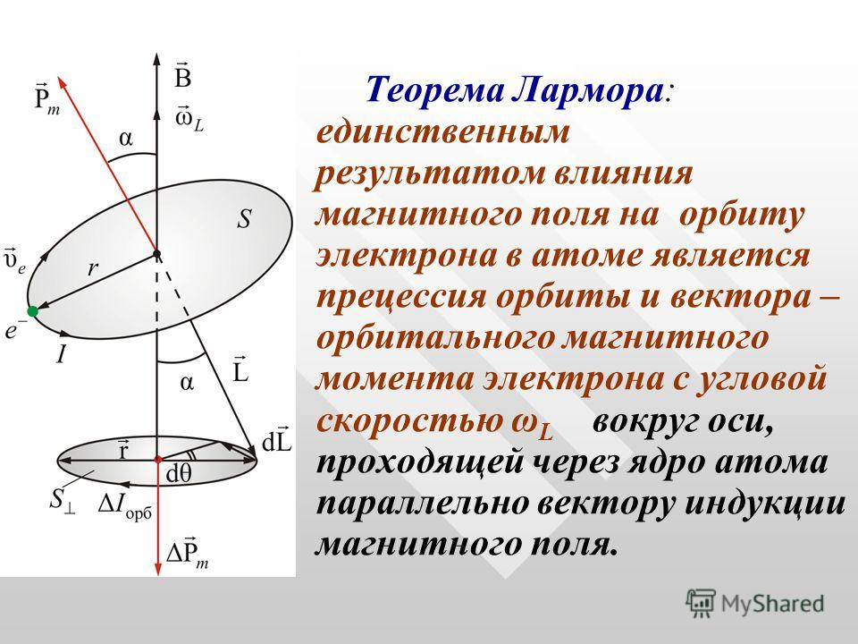 Теорема Лармора: единственным результатом влияния магнитного поля на орбиту электрона в атоме является прецессия орбиты и вектора – орбитального магнитного момента электрона с угловой скоростью ω L вокруг оси, проходящей через ядро атома параллельно