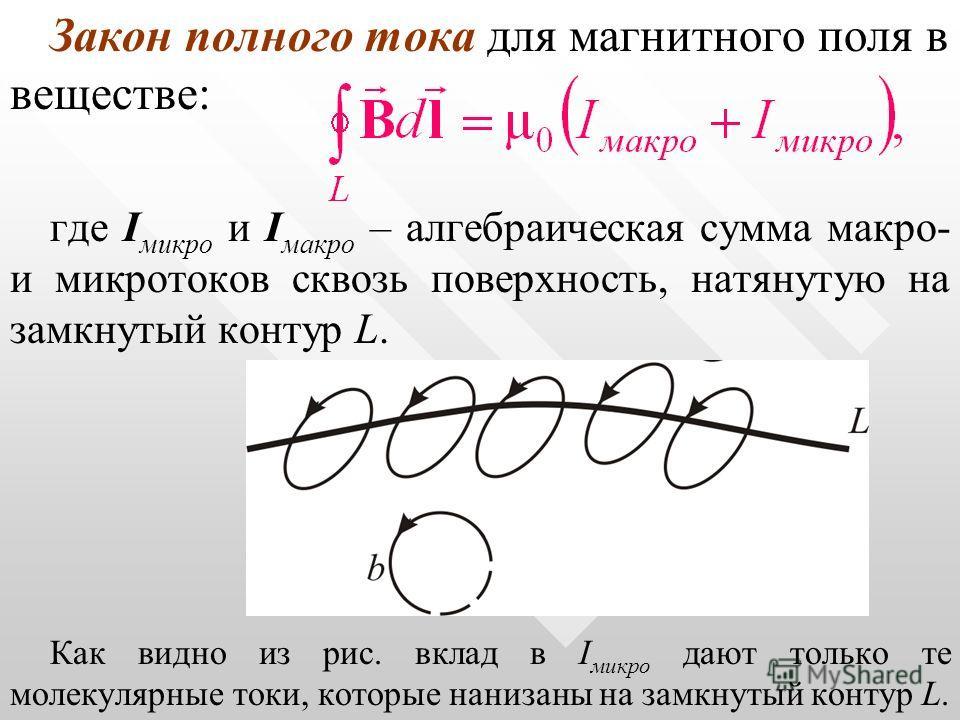 Закон полного тока для магнитного поля в веществе: где I микро и I макро – алгебраическая сумма макро- и микротоков сквозь поверхность, натянутую на замкнутый контур L. Как видно из рис. вклад в I микро дают только те молекулярные токи, которые наниз
