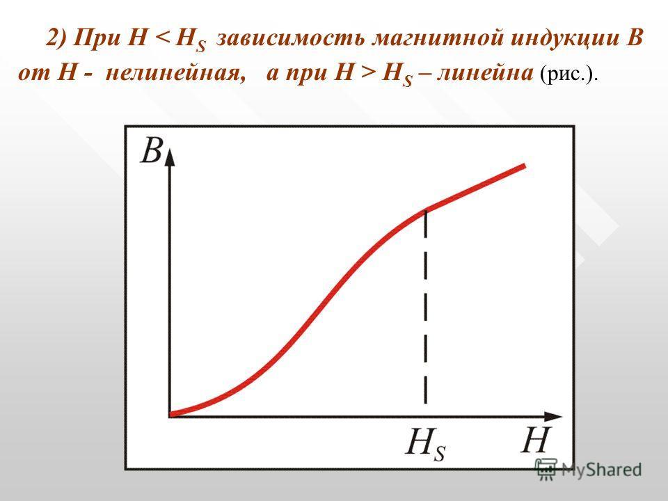 2) При Н H S – линейна (рис.). Рис. 13.6