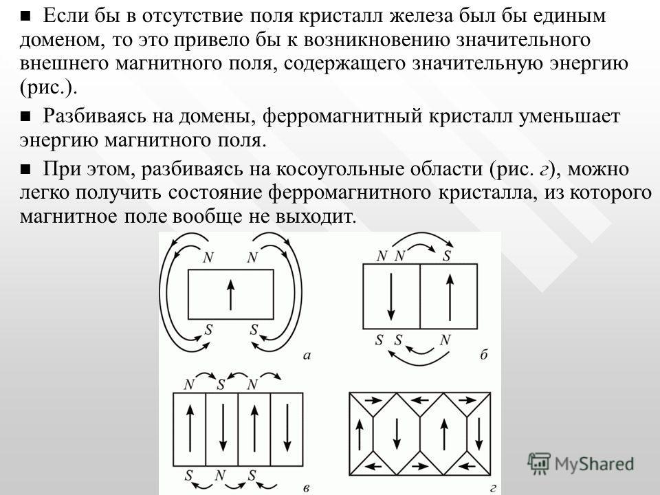Если бы в отсутствие поля кристалл железа был бы единым доменом, то это привело бы к возникновению значительного внешнего магнитного поля, содержащего значительную энергию (рис.). Разбиваясь на домены, ферромагнитный кристалл уменьшает энергию магнит