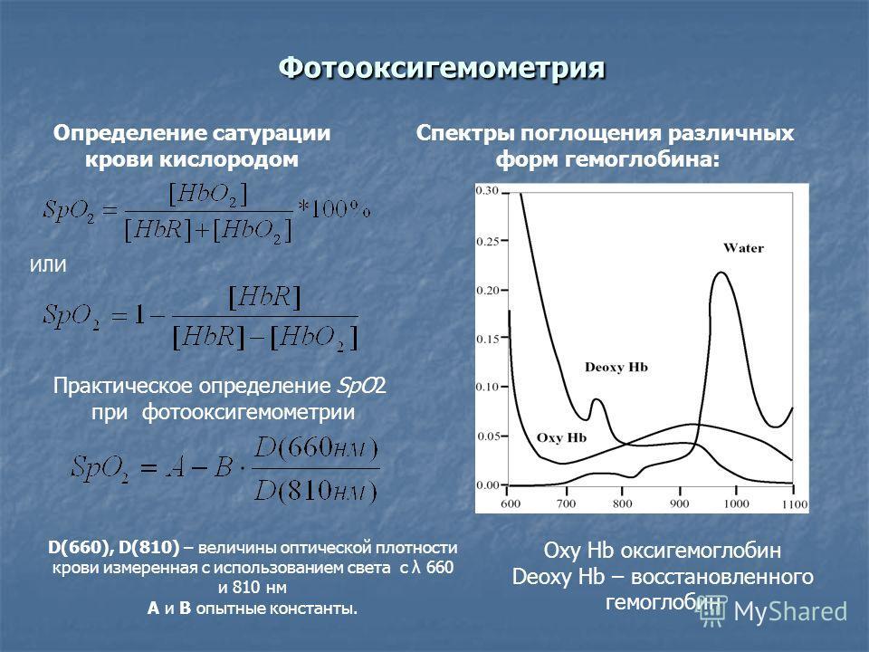 Фотооксигемометрия Определение сатурации крови кислородом ИЛИ Спектры поглощения различных форм гемоглобина: Oxy Hb оксигемоглобин Deoxy Hb – восстановленного гемоглобин Практическое определение SpO2 при фотооксигемометрии D(660), D(810) – величины о