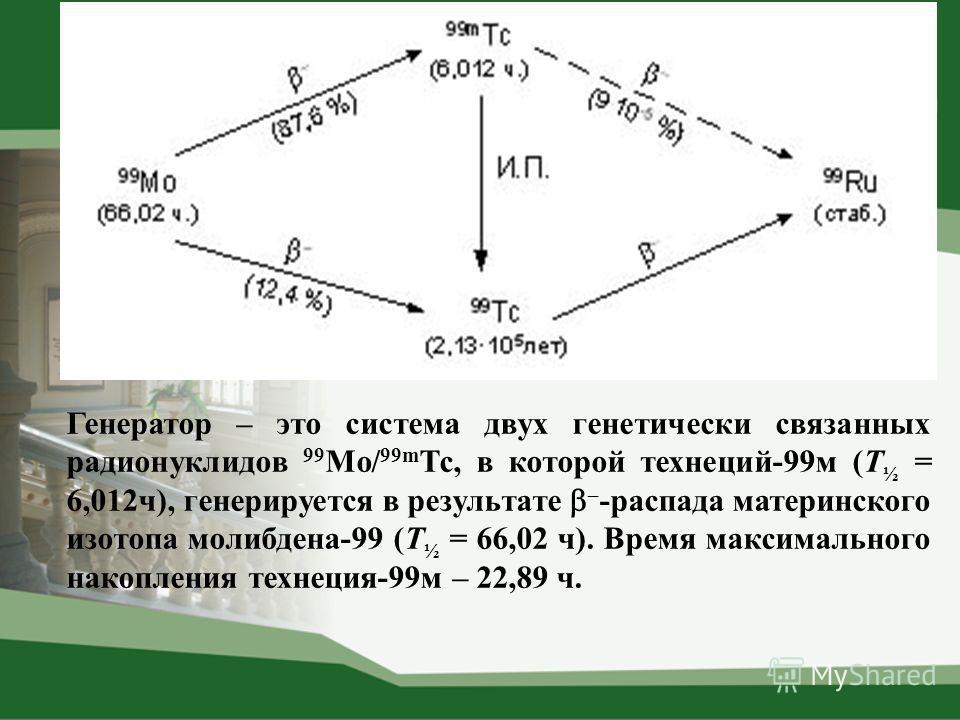 Генератор – это система двух генетически связанных радионуклидов 99 Мо/ 99m Тс, в которой технеций-99м (Т ½ = 6,012ч), генерируется в результате – -распада материнского изотопа молибдена-99 (Т ½ = 66,02 ч). Время максимального накопления технеция-99м