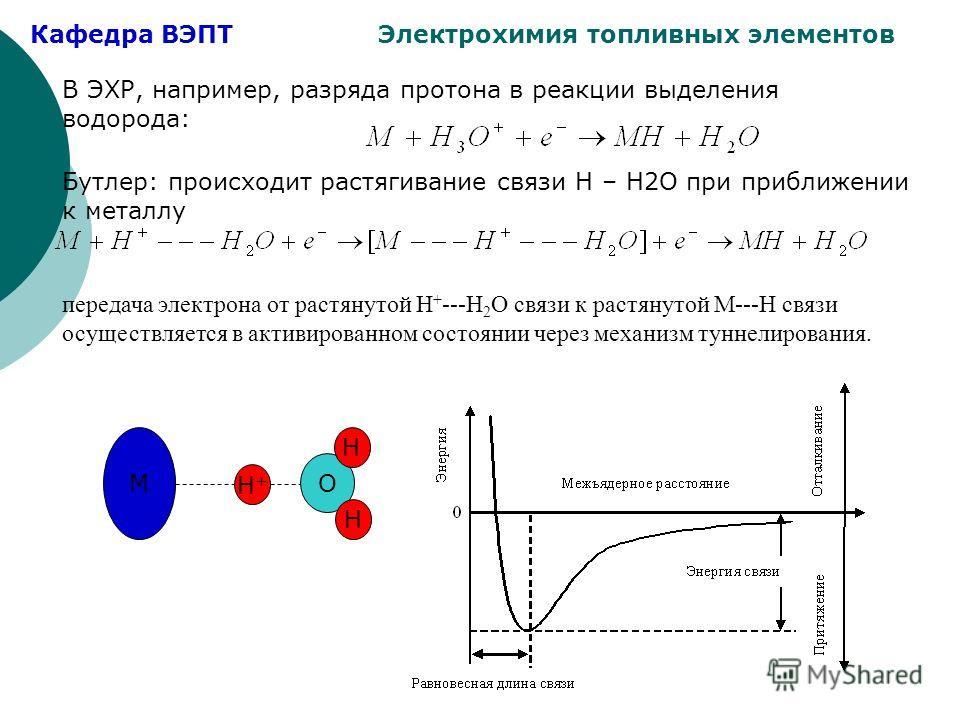 Кафедра ВЭПТ Электрохимия топливных элементов В ЭХР, например, разряда протона в реакции выделения водорода: Бутлер: происходит растягивание связи Н – Н2О при приближении к металлу передача электрона от растянутой H + ---H 2 O связи к растянутой М---