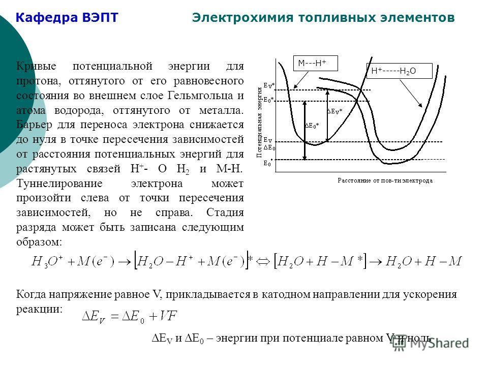 Кафедра ВЭПТ Электрохимия топливных элементов М---Н + Н + -----Н 2 О Кривые потенциальной энергии для протона, оттянутого от его равновесного состояния во внешнем слое Гельмгольца и атома водорода, оттянутого от металла. Барьер для переноса электрона