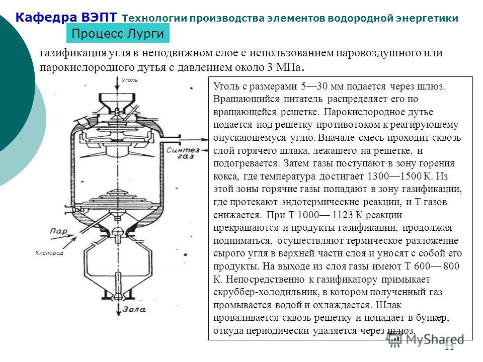 Кафедра ВЭПТ Технологии производства элементов водородной энергетики 11 газификация угля в неподвижном слое с использованием паровоздушного или парокислородного дутья с давлением около 3 МПа. Процесс Лурги Уголь Кислород Уголь с размерами 530 мм пода