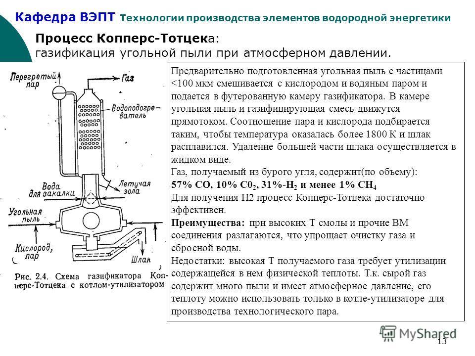 Кафедра ВЭПТ Технологии производства элементов водородной энергетики 13 Процесс Копперс-Тотцека: газификация угольной пыли при атмосферном давлении. Предварительно подготовленная угольная пыль с частицами